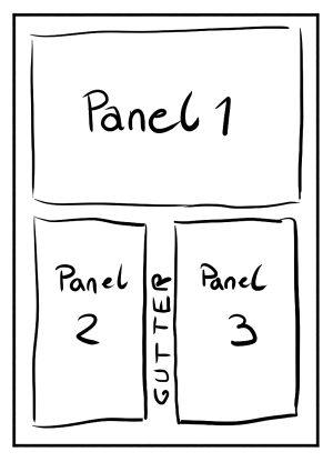 grafik-panel